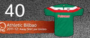 Jersey Fútbol Athletic Bilbao 2011-2012