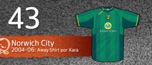 Jersey Fútbol Norwich City 2004-2006